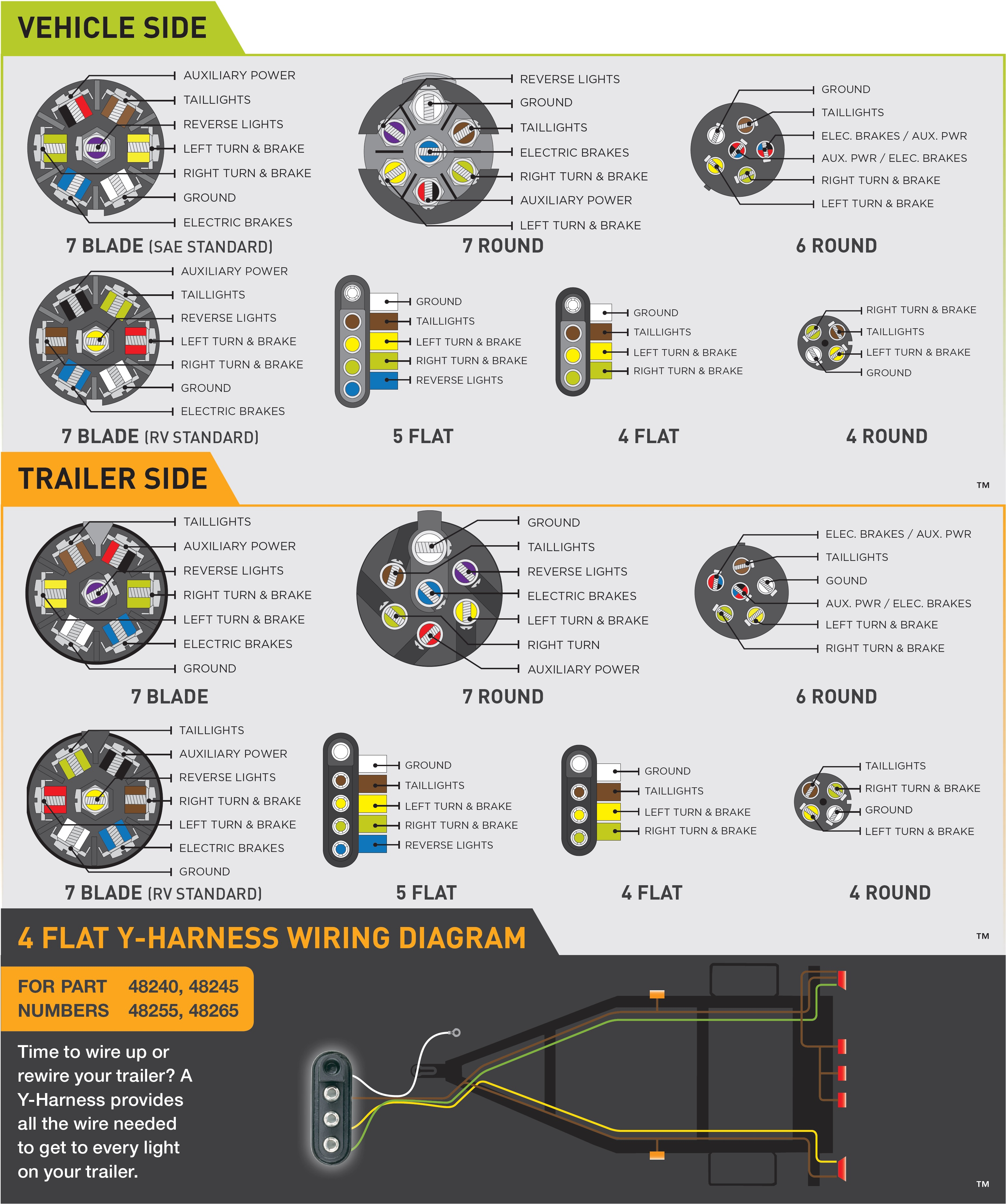 WiringGuides wiringguides jpg 4-Way Trailer Wiring Diagram at bayanpartner.co
