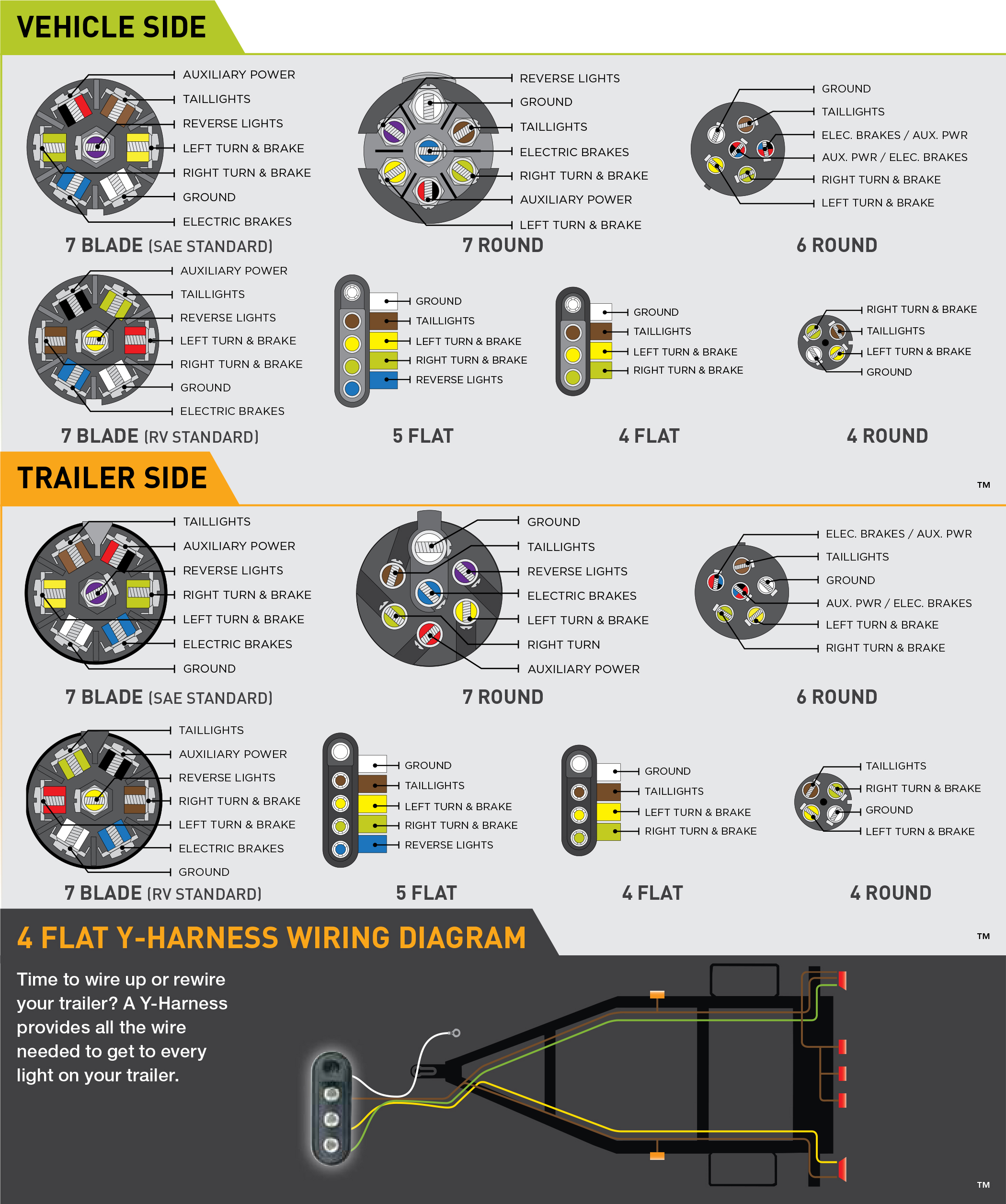 [DIAGRAM_3US]  Wiring Guides | Round Wire Harness Plug Truck 5 |  | Hopkins Towing Solutions